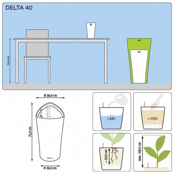 Lechuza Delta- kiemelhető belsővel önöntözővel