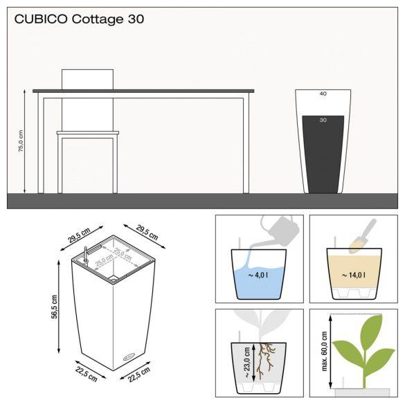 Lechuza CUBICO Cottage kiemelhető belsővel és önöntöző készlettel 2 méretben