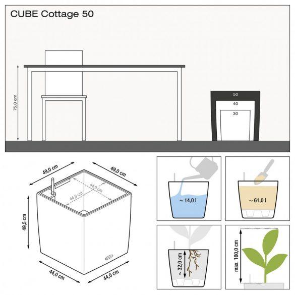 Lechuza  CUBE Cottage kiemelhető belsővel és önöntöző készlettel 3 méretben